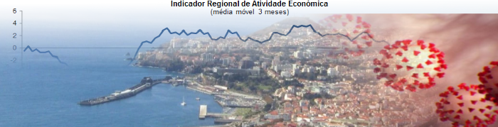 In June 2020, regional economy continued to plunge (Read more...)