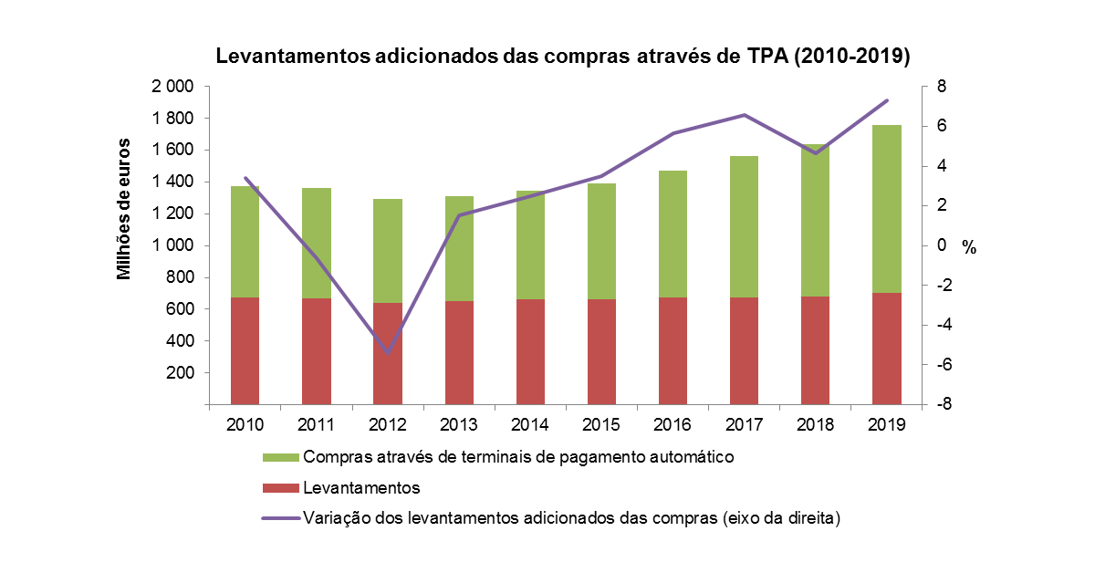 multibanco 4t2019 pt